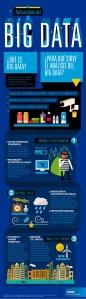 Aplicaciones del Big Data